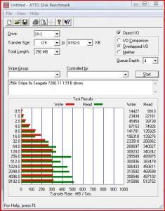 8xraid50perc5i servethehome server and workstation reviews Raid 5 calc