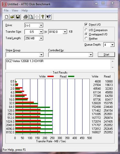 Single OCZ Vertex 120GB on a ICH10R onboard controller
