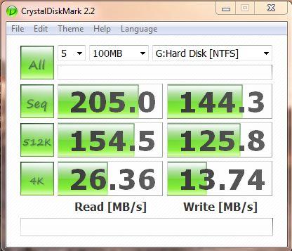 OCZ Agility 60GB CrystalDiskMark