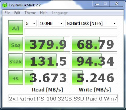 2x Patriot PS-100 32GB SSD in Raid 0