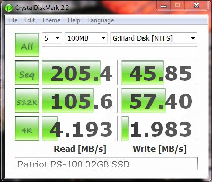 1x Patriot PS-100 32GB SSD