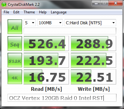 2x OCZ Vertex 120GB in Raid 0 Firmware v1.5 CrystalDiskMark Intel RST
