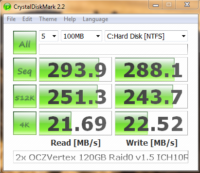 2x OCZ Vertex 120GB in Raid 0 Firmware v1.5 CrystalDiskMark