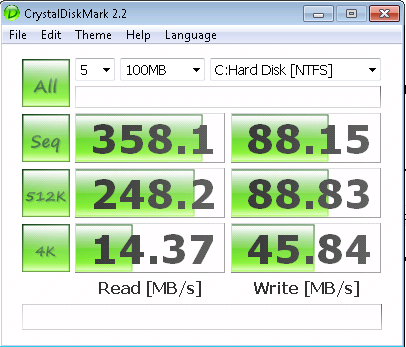 Intel X25-V 40GB SSD RAID 0 Benchmarks: CrystalDiskMark