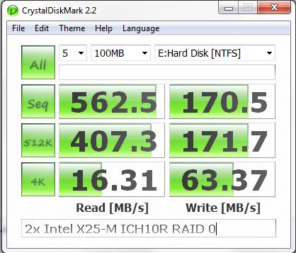 ICH10R RAID 0 2x Intel X25-M G2 80GB CrystalDiskMark Benchmark