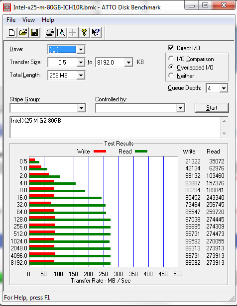 Intel X25-M G2 80GB ATTO Benchmark