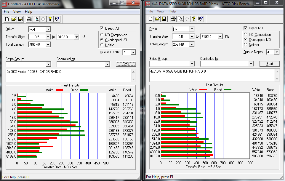 Simultaneous SSD RAID 0 runs on ICH10R