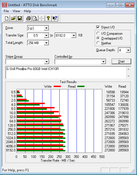G.Skill Phoenix Pro 60GB ICH10R ATTO
