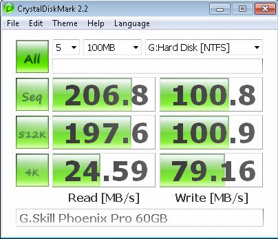 G.Skill Phoenix Pro 60GB ICH10R CrystalDiskMark