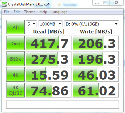 Corsair Performance 3 Series 120GB CrystalDiskMark Intel RST 10