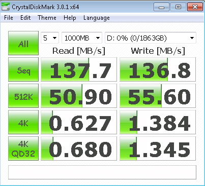 Hitachi 5K3000 2TB CrystalDiskMark