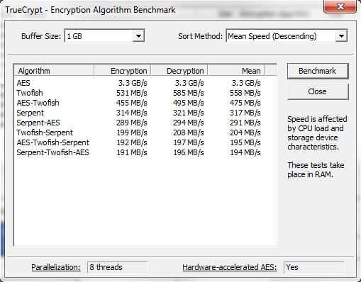 Intel Xeon E3-1280 TrueCrypt