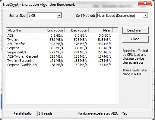 Intel Xeon E3-1240 TrueCrypt Benchmark