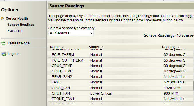 Tyan S8236WGM3NR - Sensors