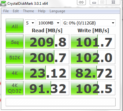 Corsair Force 3 120GB - CrystalDiskMark