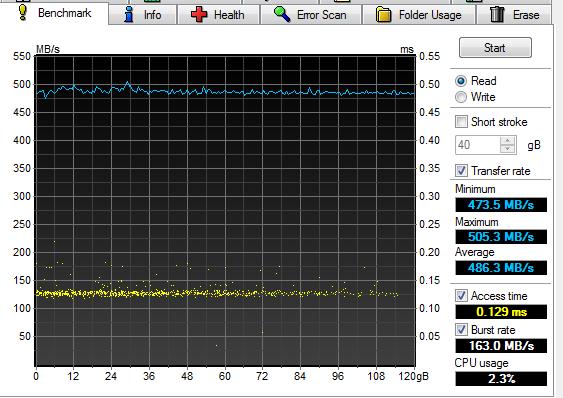 Corsair Force 3 120GB - HD Tune Pro