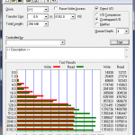 ATTO LSI 9240-8i RAID 0