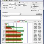 ATTO Intel P55 RAID 0