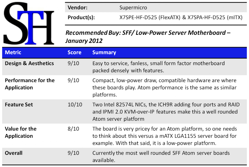 Supermicro X7SPA-HF-D525 Summary