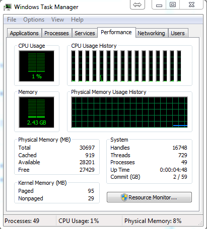 Task Manager Windows 7 64-bit 16 Threads