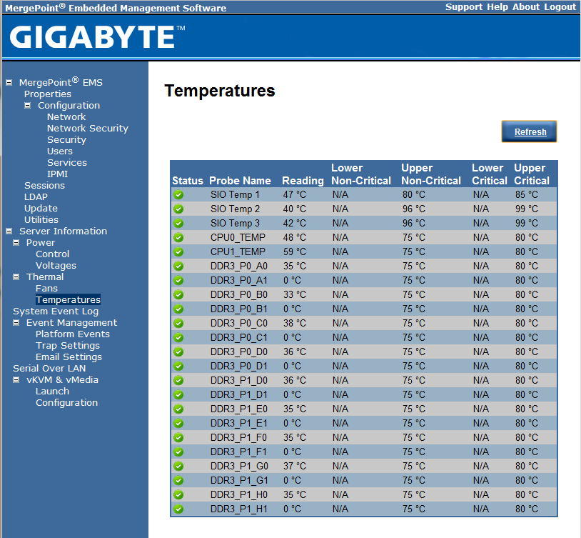 Gigabyte IPMI Management Temperatures