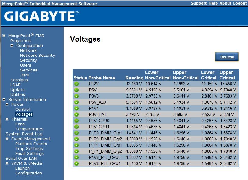 Gigabyte IPMI Management Voltages