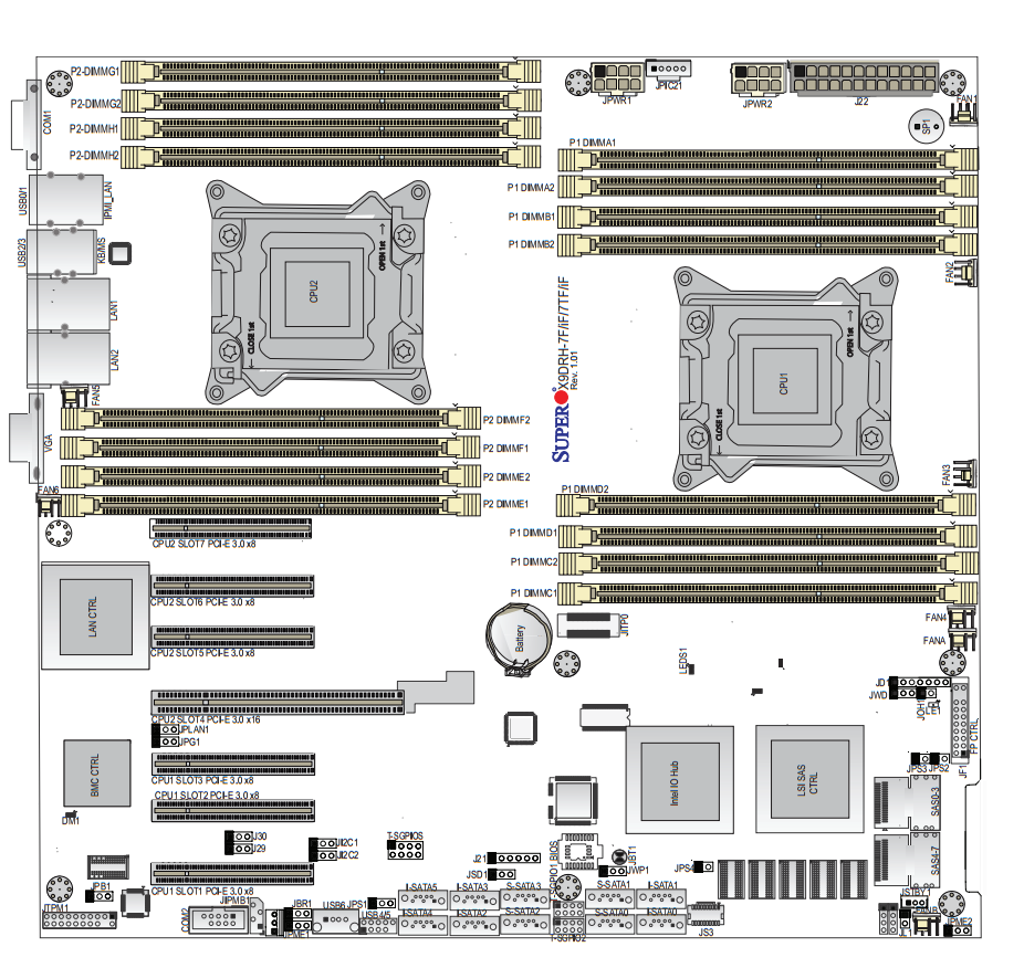 Supermicro X9DRH-7TF Schematic