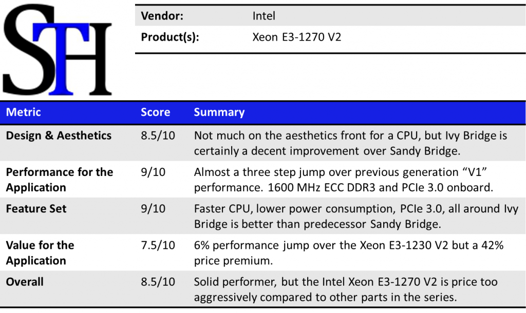 Intel Xeon E3-1270 V2 Summary
