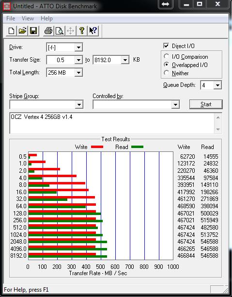 OCZ Vertex 4 256GB 1.4fw ATTO