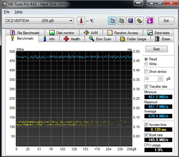 OCZ Vertex 4 256GB 1.4fw HDTune Pro