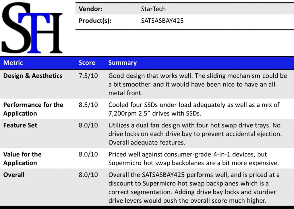 Startech SATSASBAY425 Summary