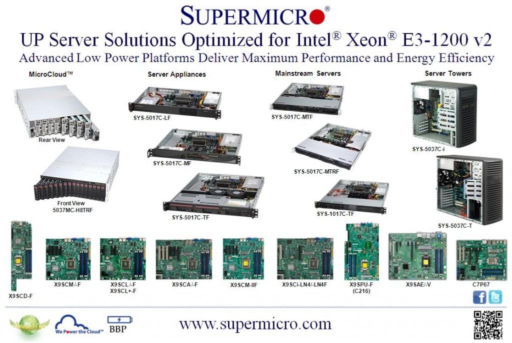 Supermicro Intel Xeon E3-1200 V2 Lineup
