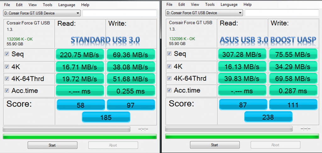 USB 3 UASP AS SSD Comparison