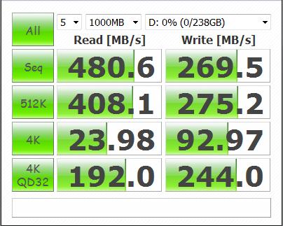 Crucial M4 256GB CrystalDiskMark