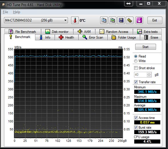 Crucial M4 256GB HD Tune Pro