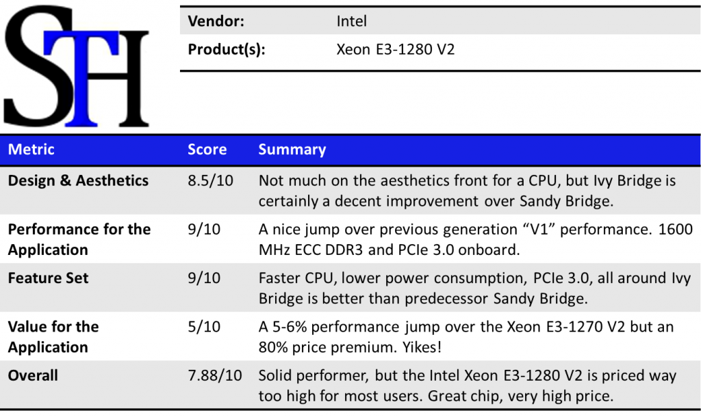 Intel Xeon E3-1280 V2 Summary