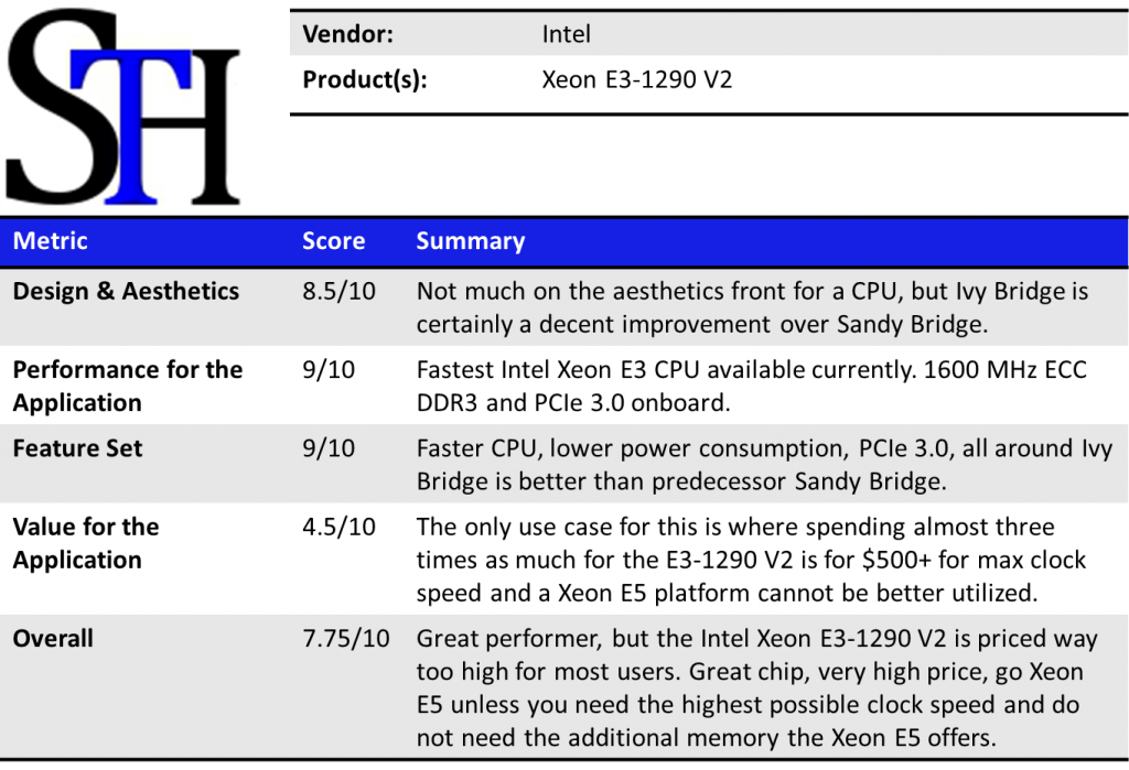 Intel Xeon E3-1290 V2 Summary