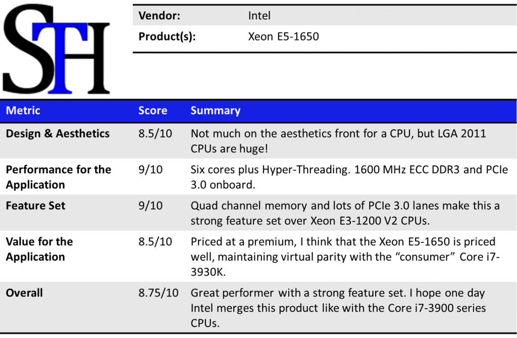 Intel Xeon processor E5-1650 Summary