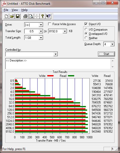 Mellanox MHEA28-XTC Infiniband RAM ATTO Benchmark