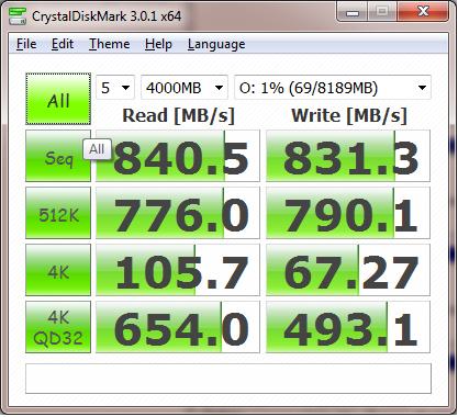 Mellanox MHEA28-XTC Infiniband RAM CrystalDiskMark