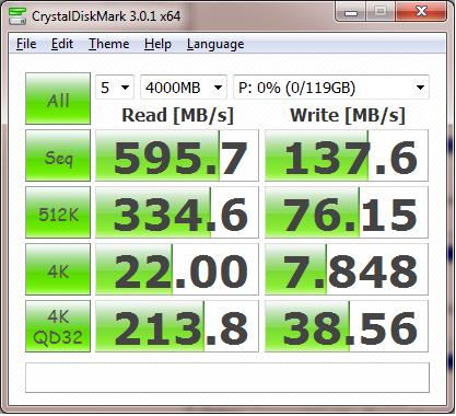 Mellanox MHEA28-XTC Infiniband SSD RAID 0 CrystalDiskMark