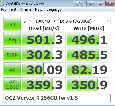 OCZ Vertex 4 v1.5 Firmware CrystalDiskMark