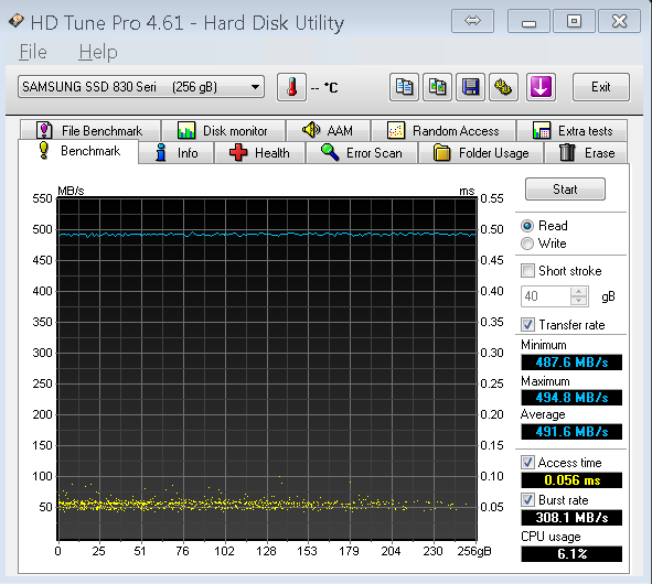 SAMSUNG SSD 830 Series 256GB HD Tune Pro Benchmark