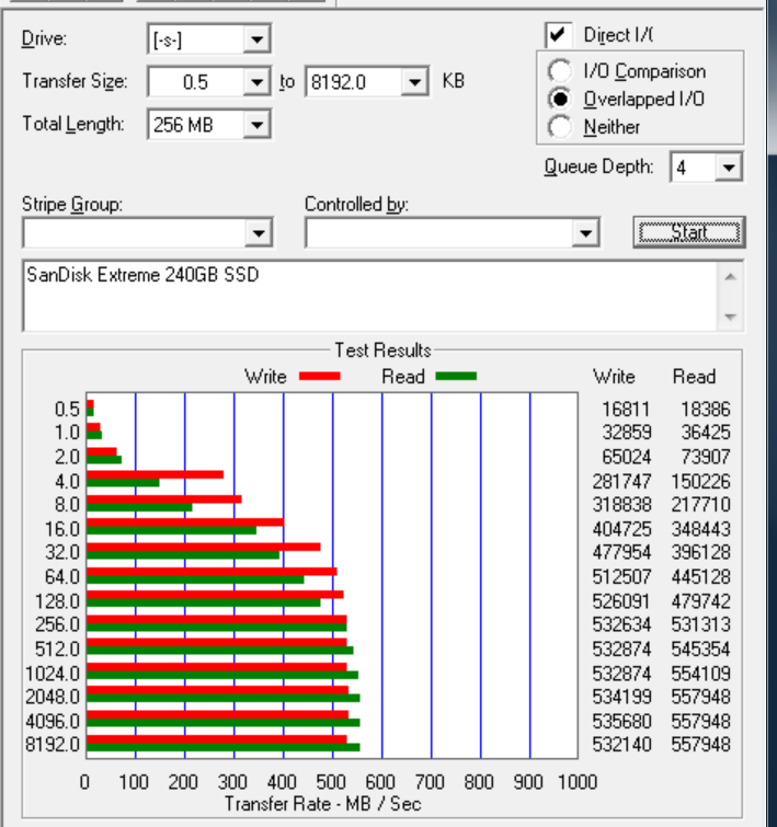 SanDisk Extreme 240GB ATTO Benchmark