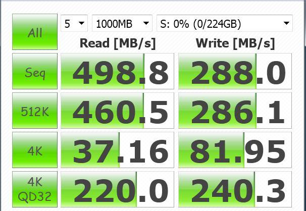 SanDisk Extreme 240GB CrystalDiskMark