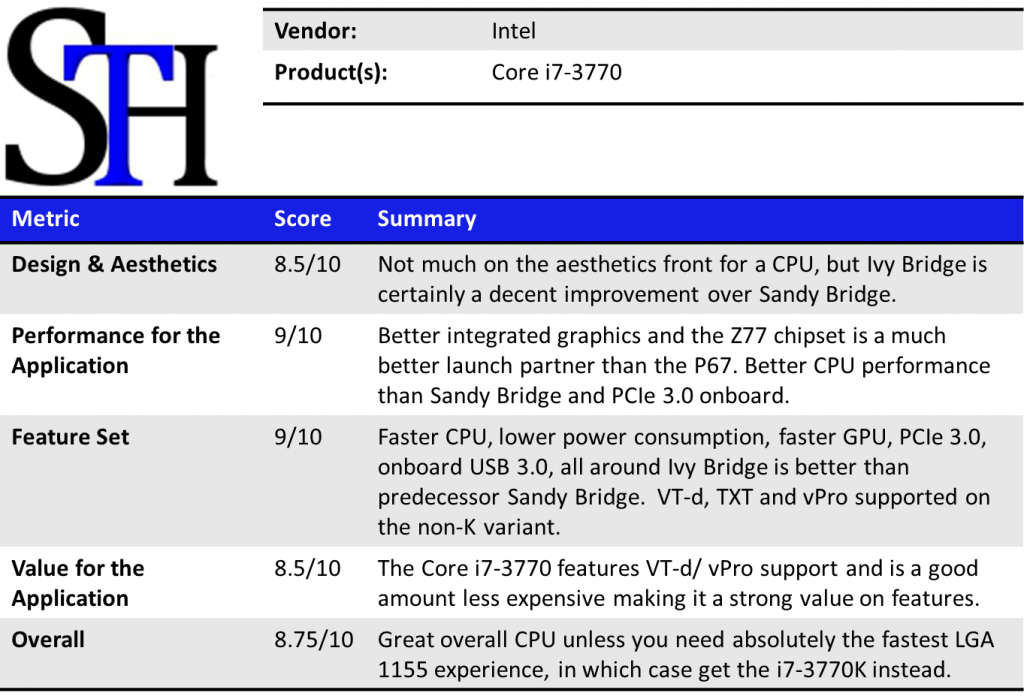 Intel Core i7-3770 Summary