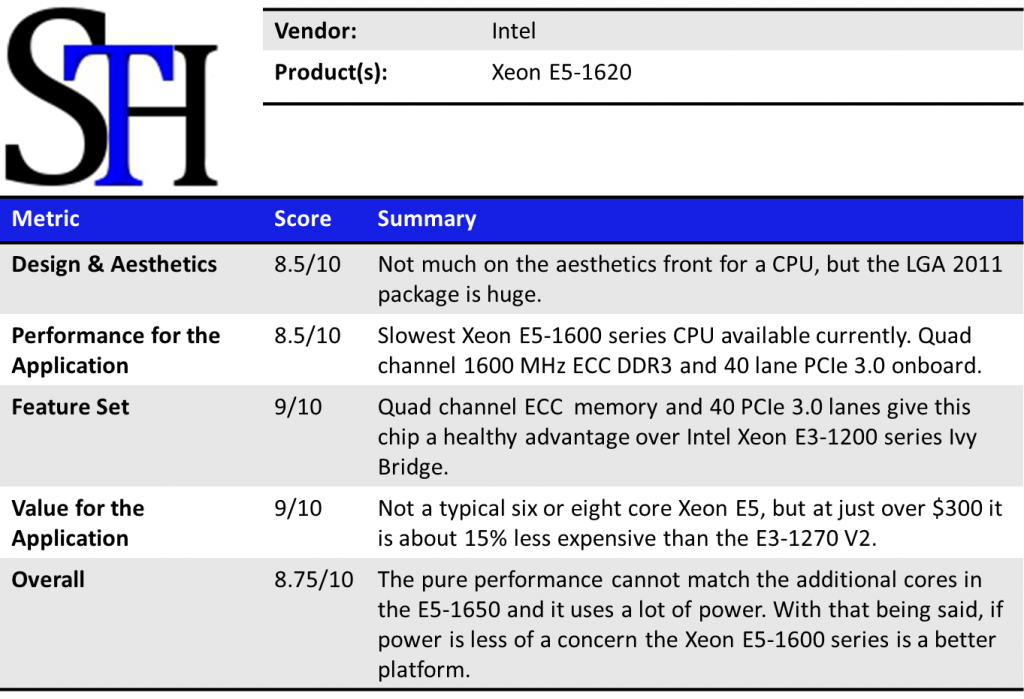 Intel Xeon Processor E5-1620 Summary