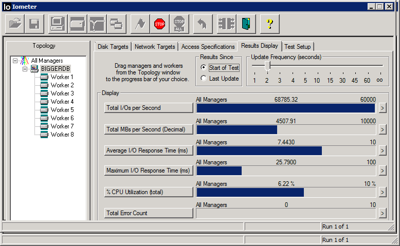 LSI 9202-16e IOMeter 64kb Reads