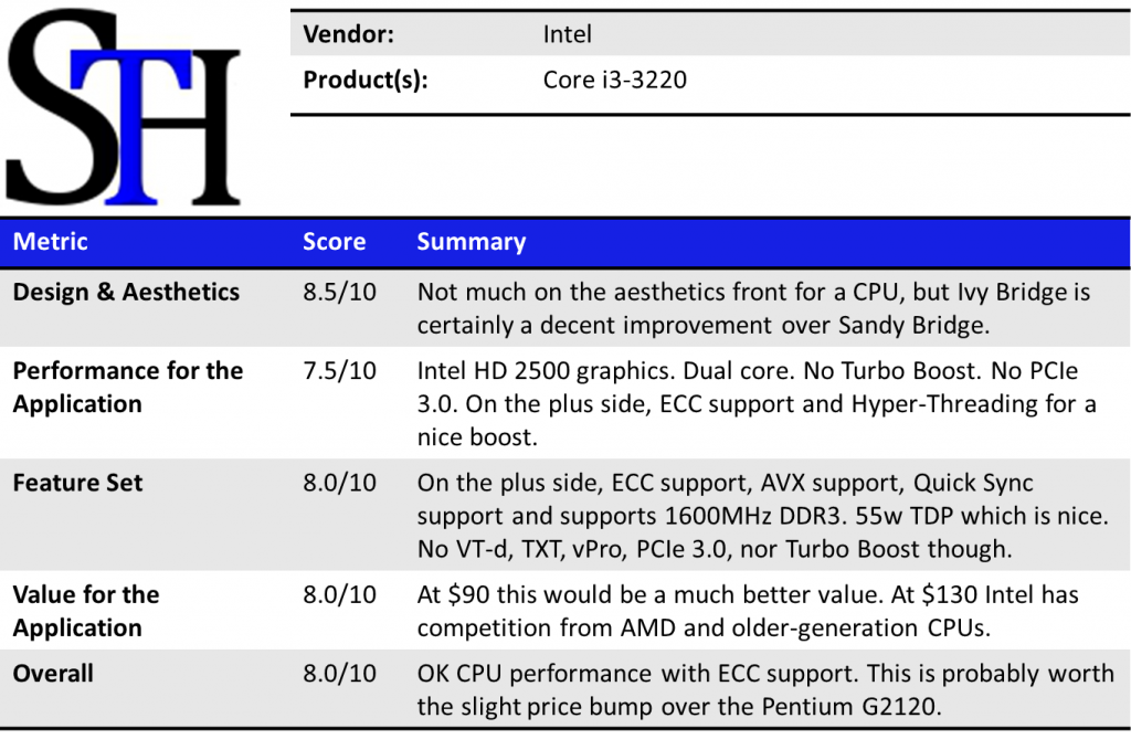 Intel Core i3-3220 Summary