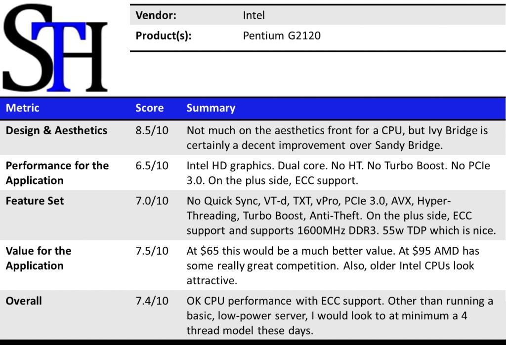 Intel Pentium G2120 Summary